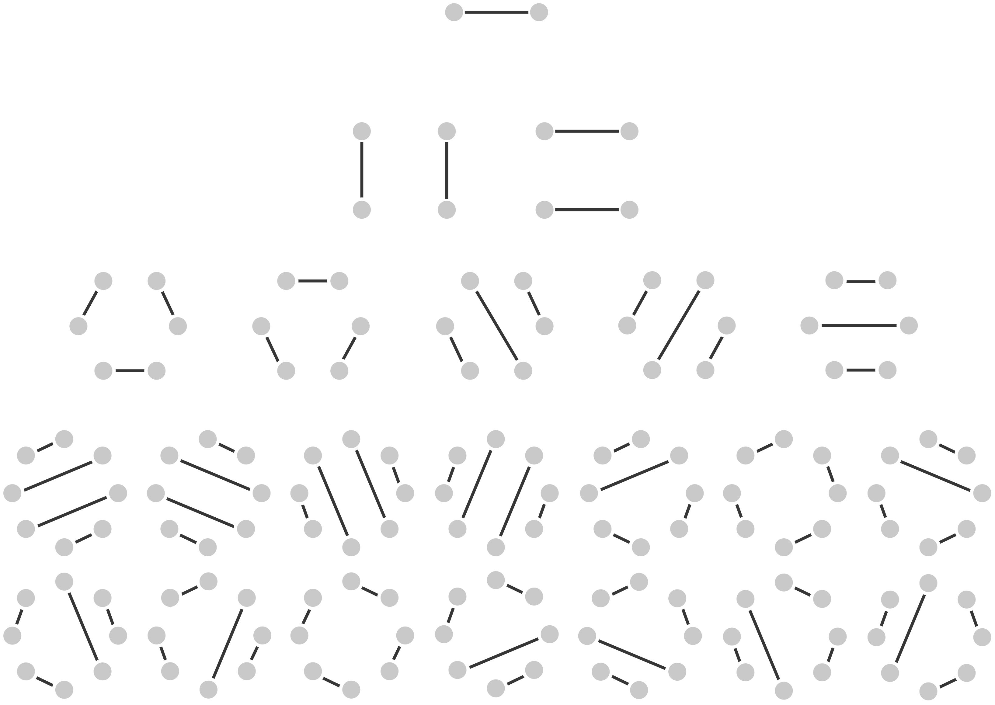 Bioinformatics Programming 2013